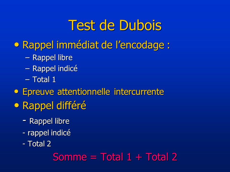 Test de Dubois Rappel immédiat de l'encodage : Rappel différé