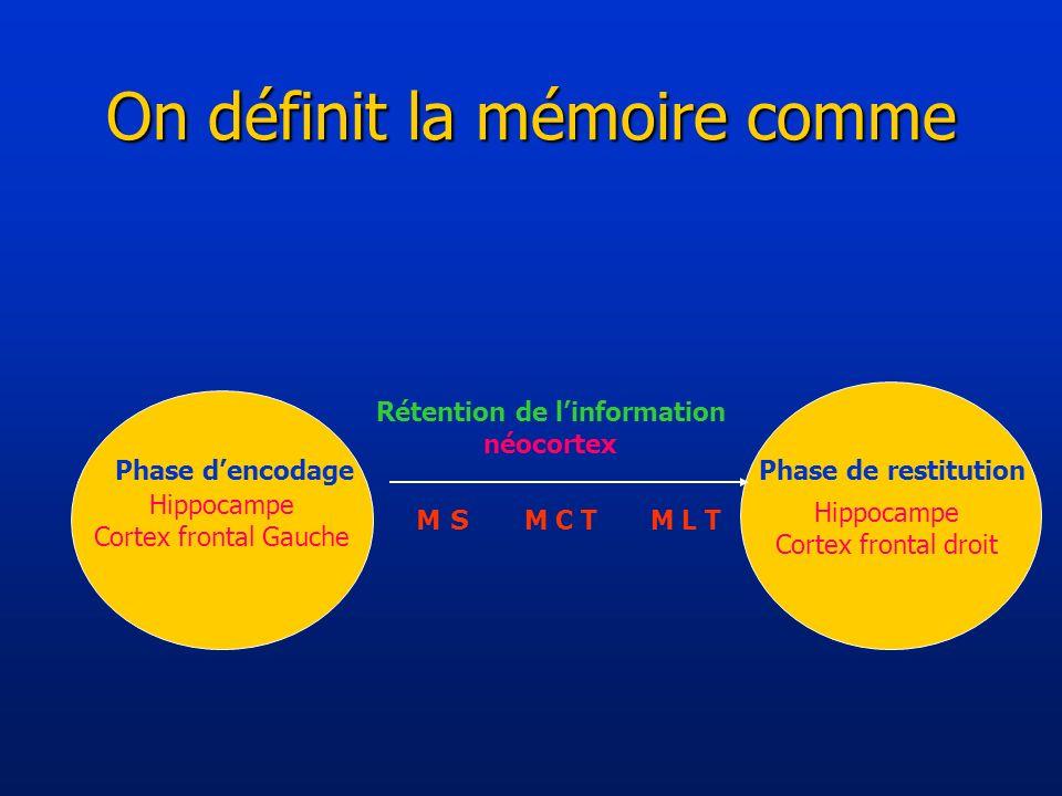 On définit la mémoire comme