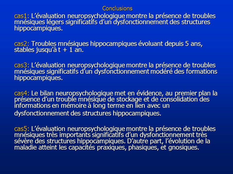 dysfonctionnement des structures hippocampiques.