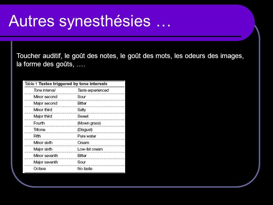 Autres synesthésies …Toucher auditif, le goût des notes, le goût des mots, les odeurs des images, la forme des goûts, ….