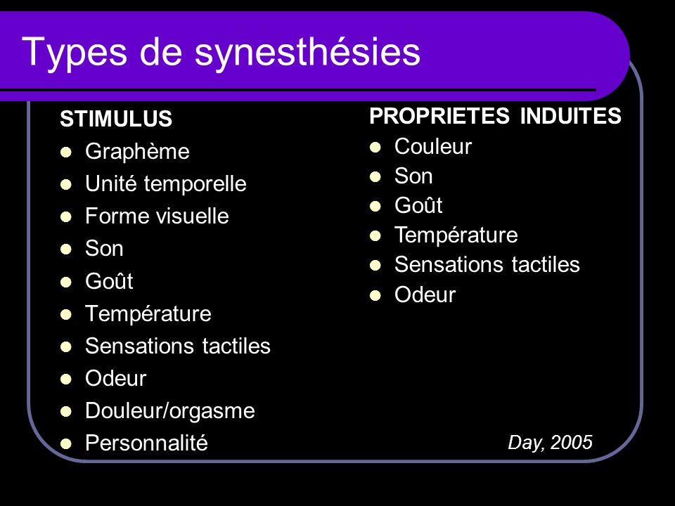 Types de synesthésies STIMULUS Graphème Unité temporelle