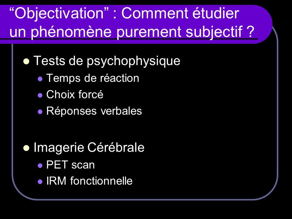 Objectivation : Comment étudier un phénomène purement subjectif