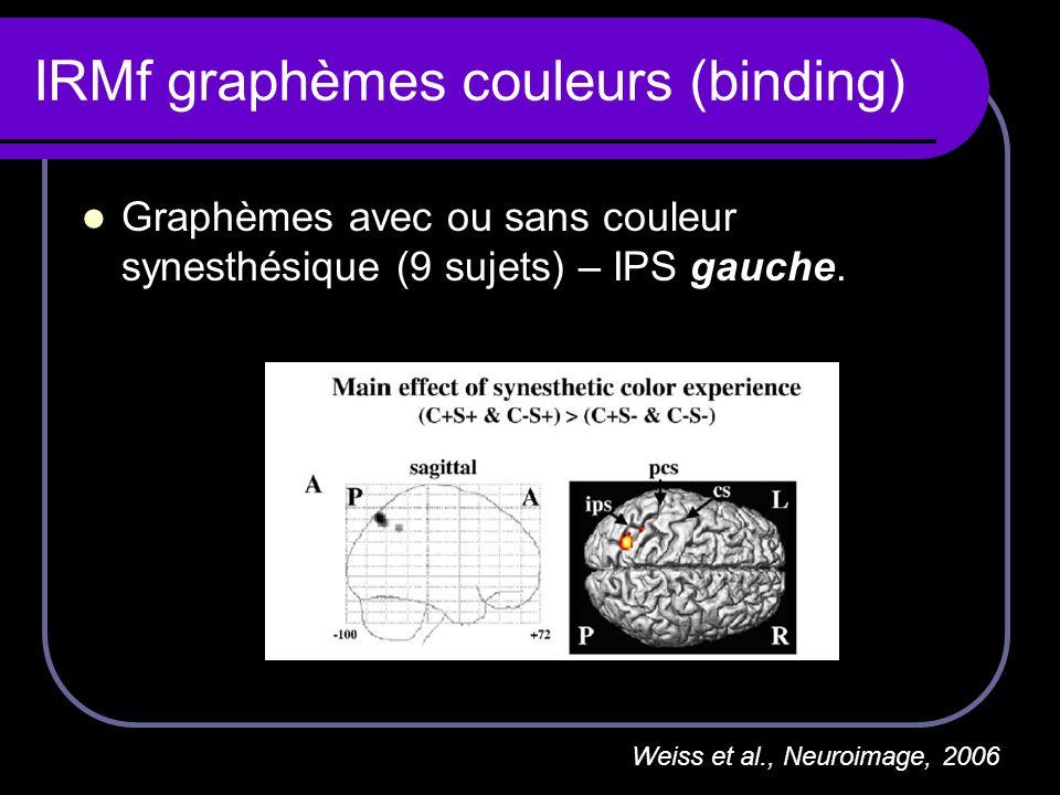 IRMf graphèmes couleurs (binding)