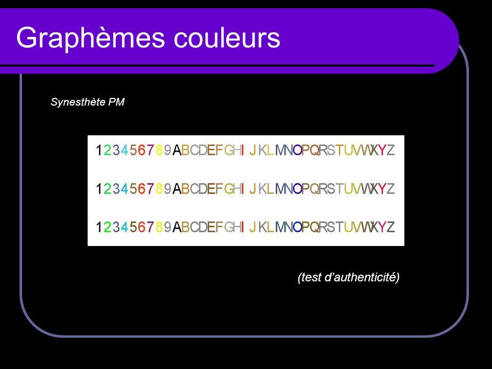 Graphèmes couleurs Synesthète PM (test d'authenticité)