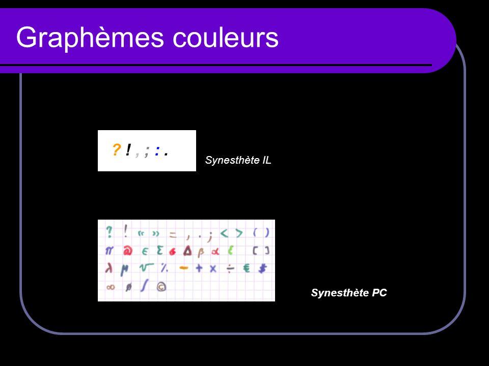 Graphèmes couleurs ! , ; : . Synesthète IL Synesthète PC