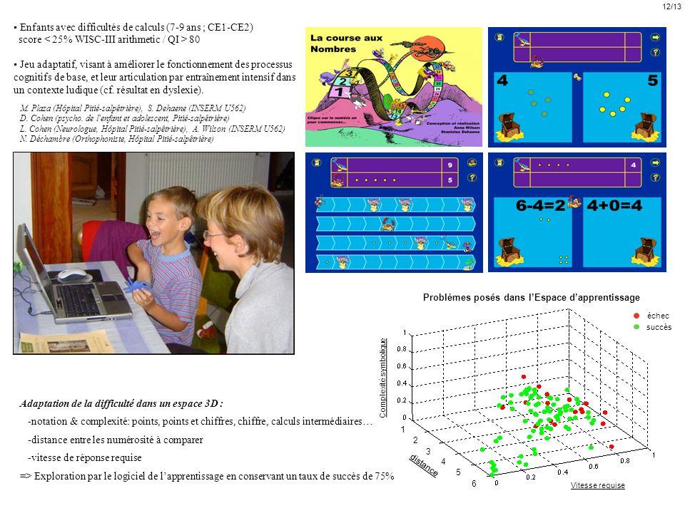 ▪ Enfants avec difficultés de calculs (7-9 ans ; CE1-CE2)