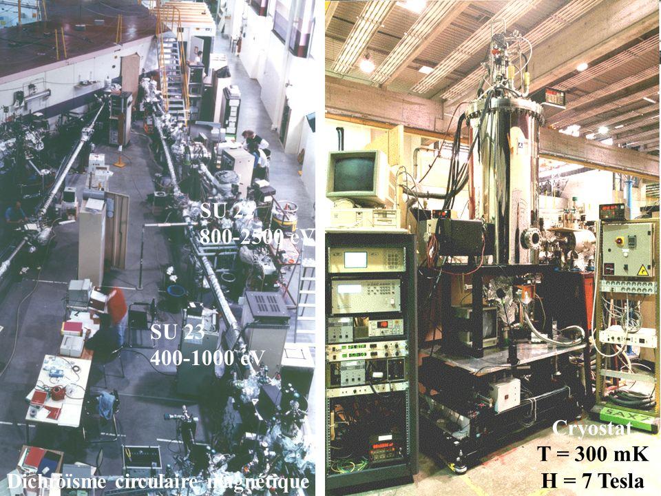 SU 22 800-2500 eV SU 23 400-1000 eV Cryostat T = 300 mK H = 7 Tesla