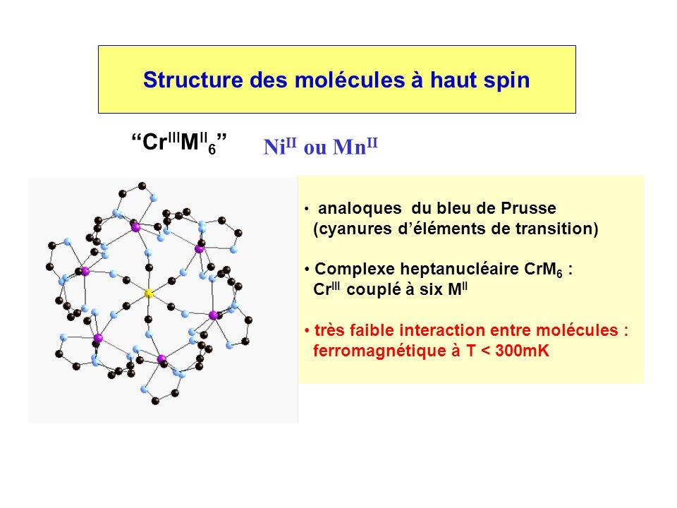 Structure des molécules à haut spin