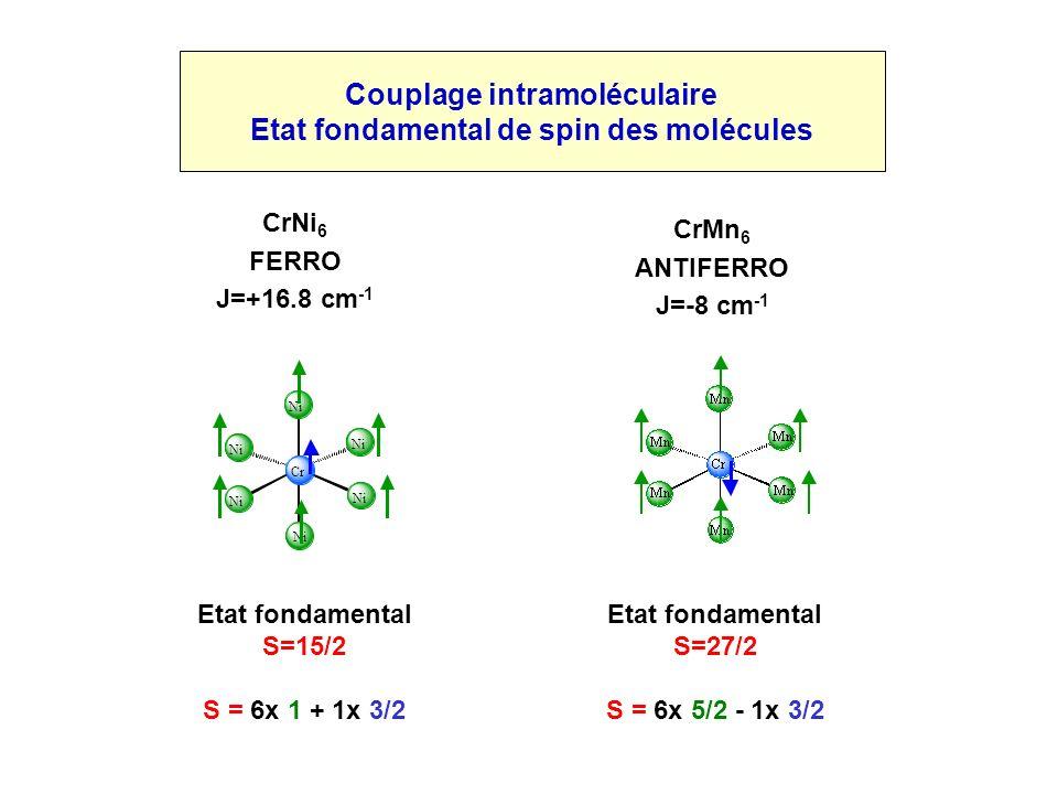 Couplage intramoléculaire Etat fondamental de spin des molécules