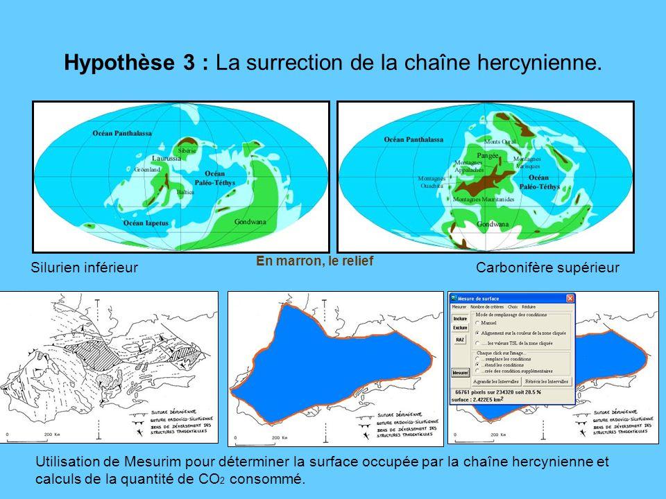 Hypothèse 3 : La surrection de la chaîne hercynienne.