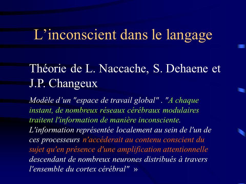 L'inconscient dans le langage