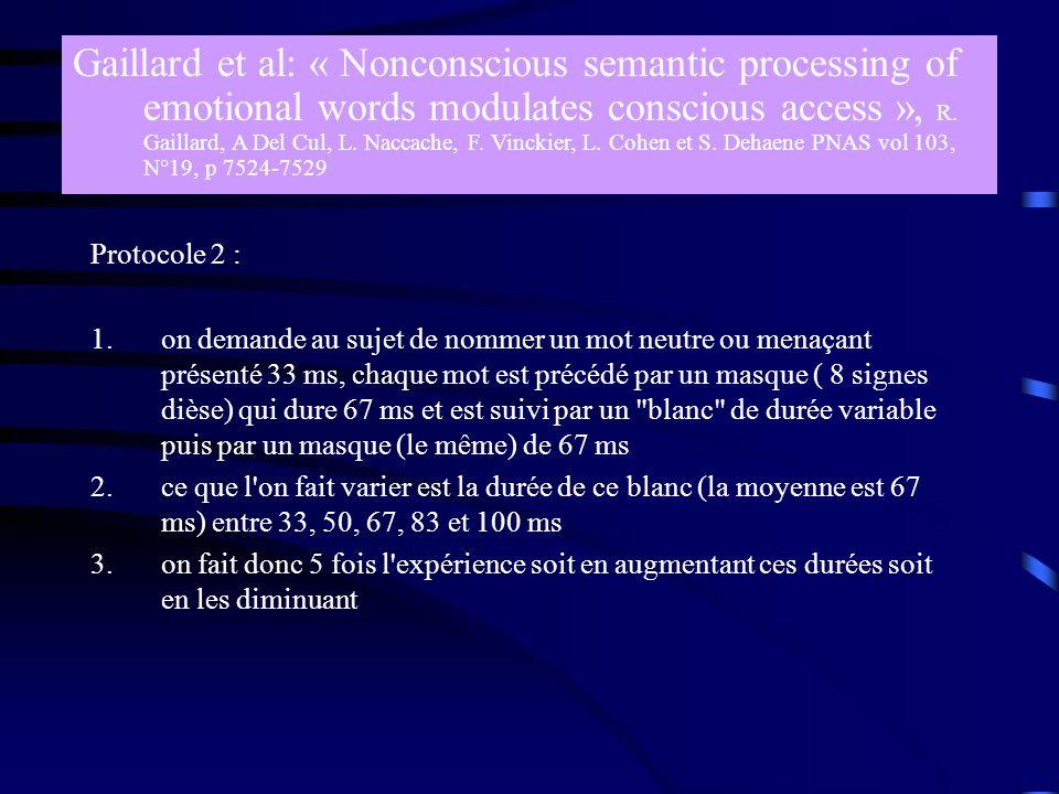 Gaillard et al: « Nonconscious semantic processing of emotional words modulates conscious access », R. Gaillard, A Del Cul, L. Naccache, F. Vinckier, L. Cohen et S. Dehaene PNAS vol 103, N°19, p 7524-7529
