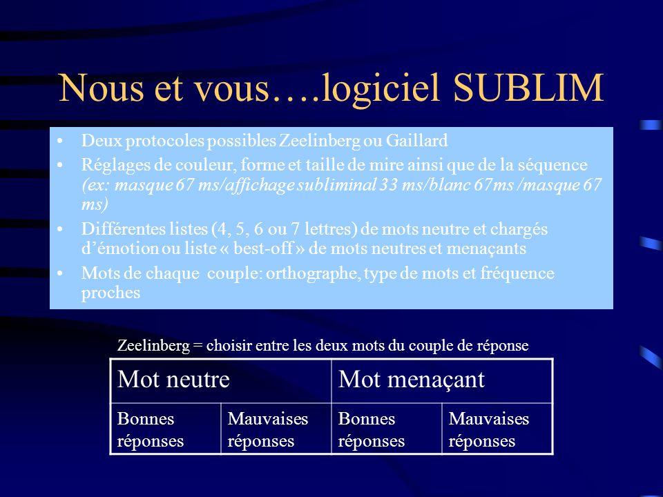 Nous et vous….logiciel SUBLIM