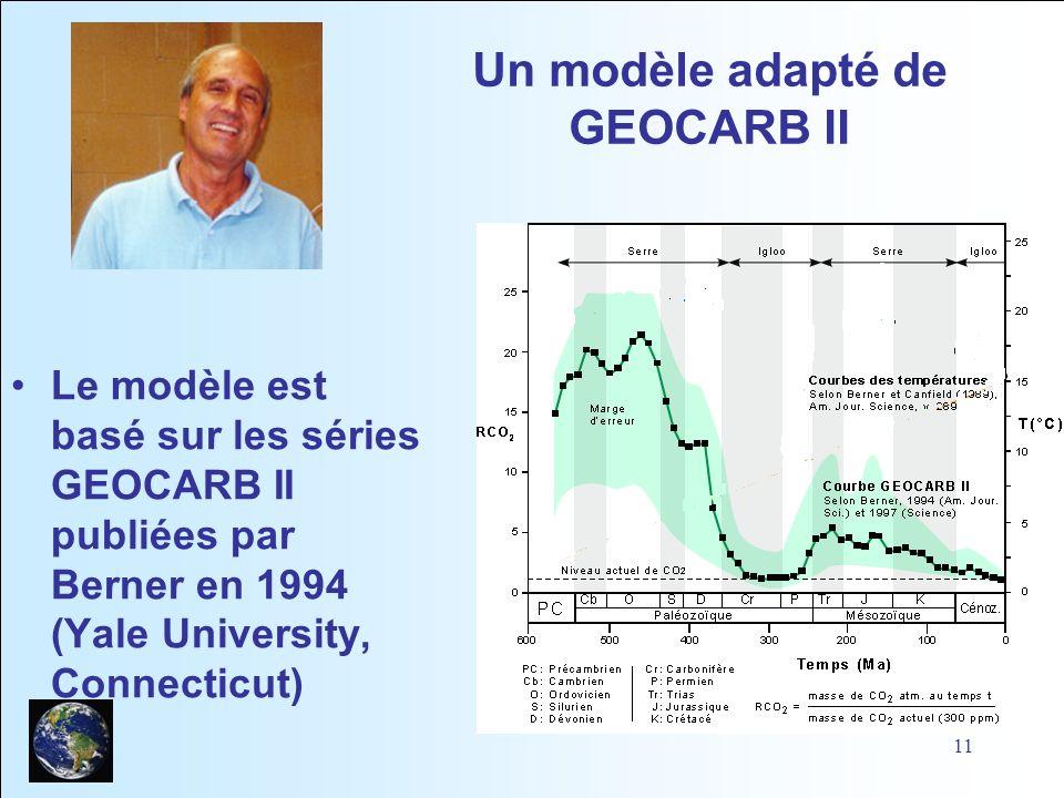 Un modèle adapté de GEOCARB II