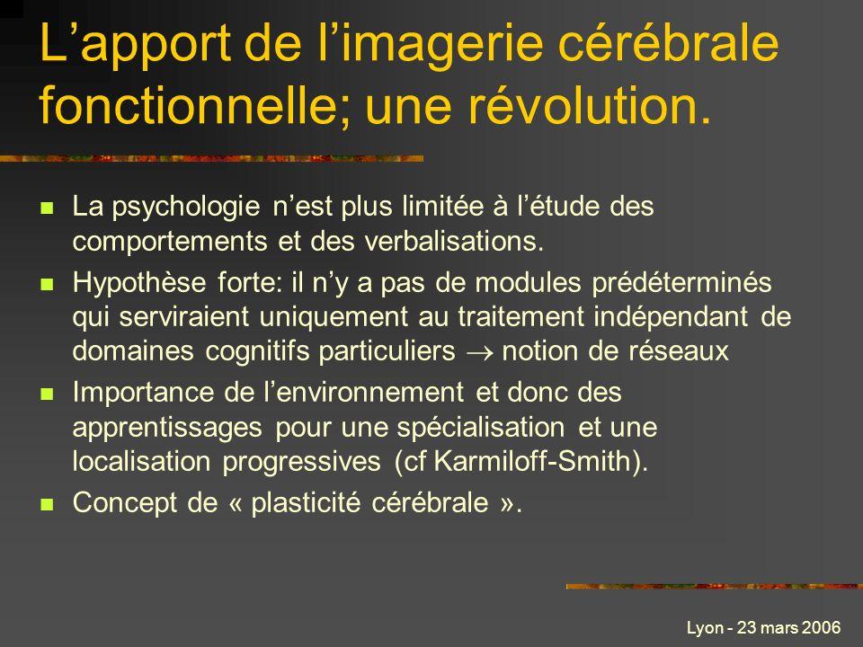 L'apport de l'imagerie cérébrale fonctionnelle; une révolution.
