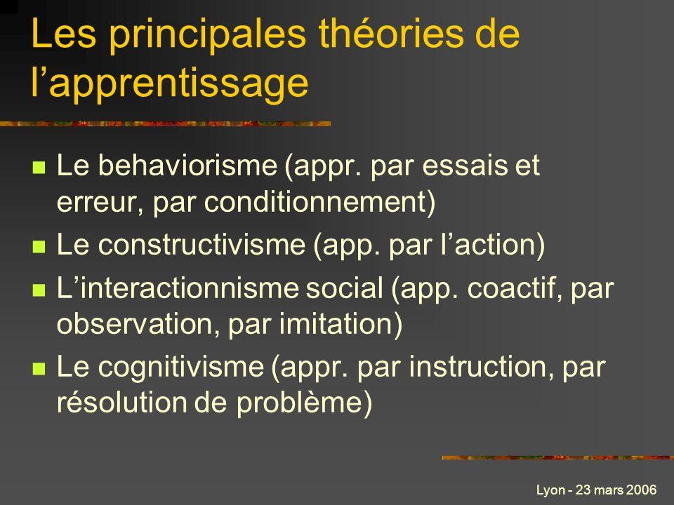 Les principales théories de l'apprentissage