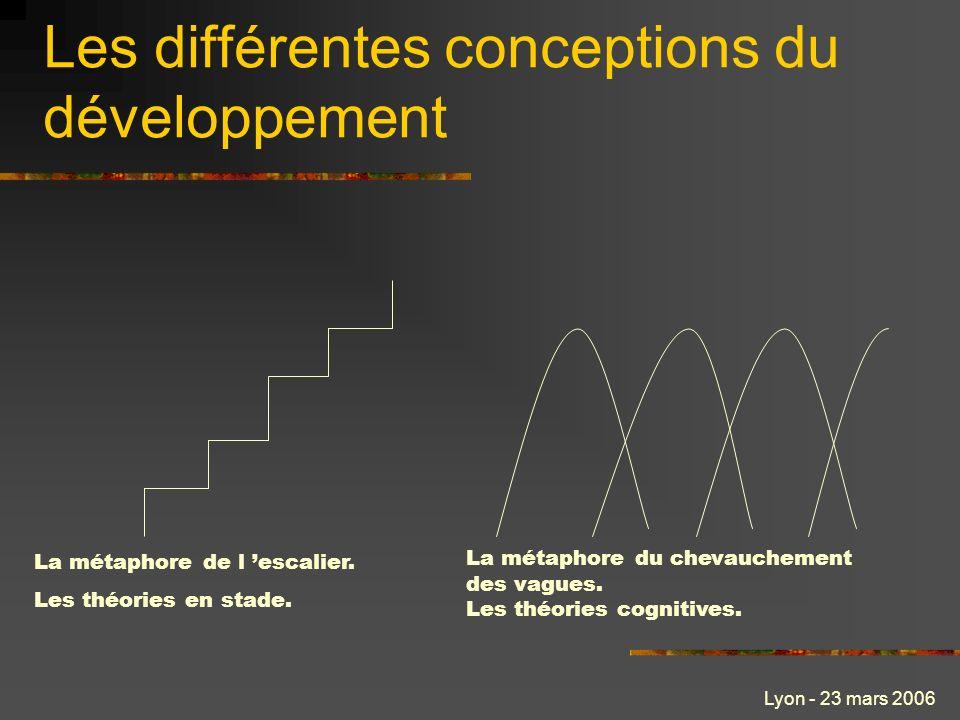 Les différentes conceptions du développement