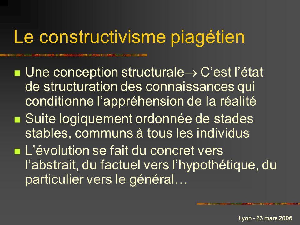 Le constructivisme piagétien
