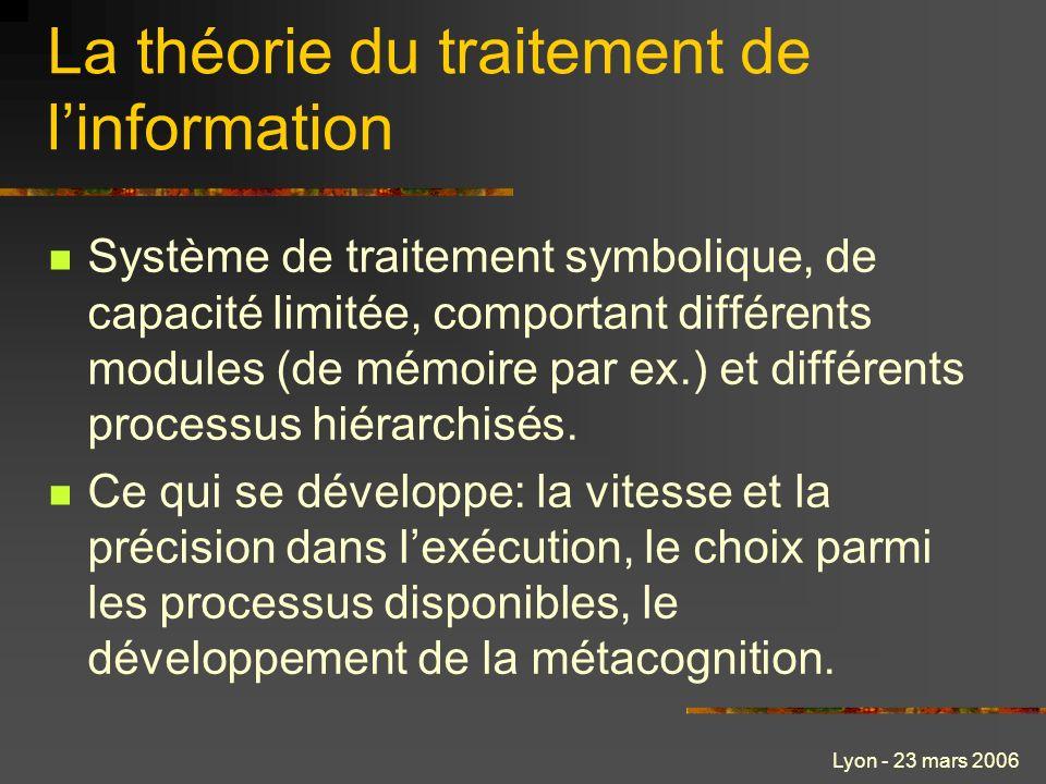 La théorie du traitement de l'information