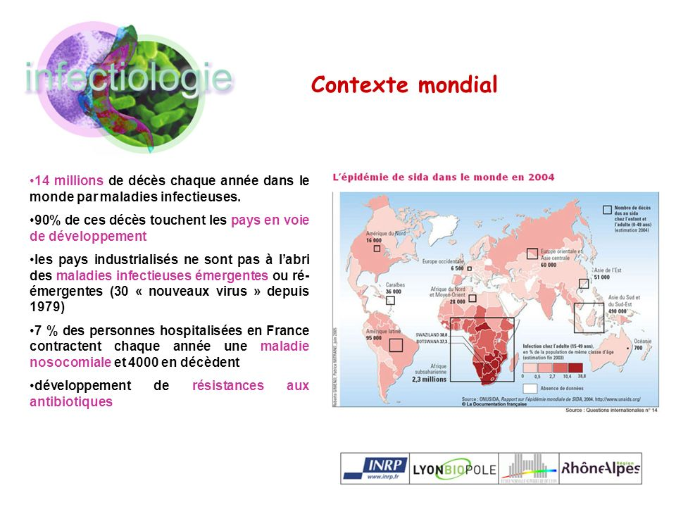 Contexte mondial 14 millions de décès chaque année dans le monde par maladies infectieuses.