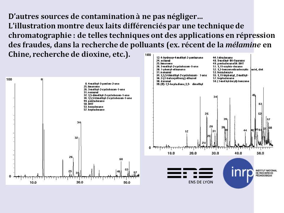 D'autres sources de contamination à ne pas négliger… L'illustration montre deux laits différenciés par une technique de chromatographie : de telles techniques ont des applications en répression des fraudes, dans la recherche de polluants (ex.