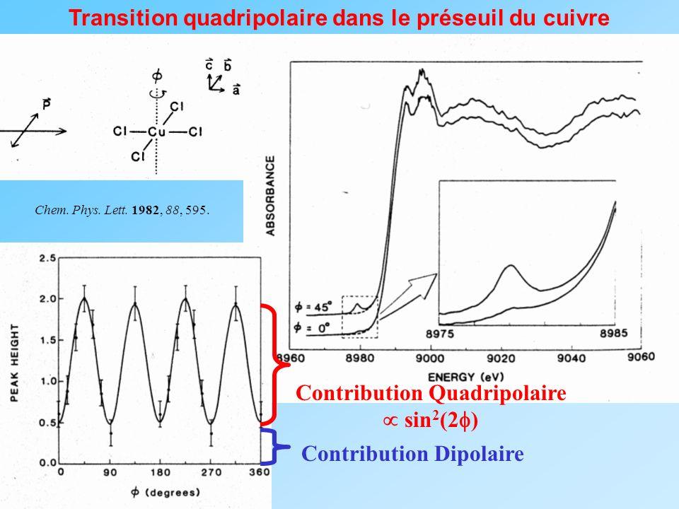 Transition quadripolaire dans le préseuil du cuivre