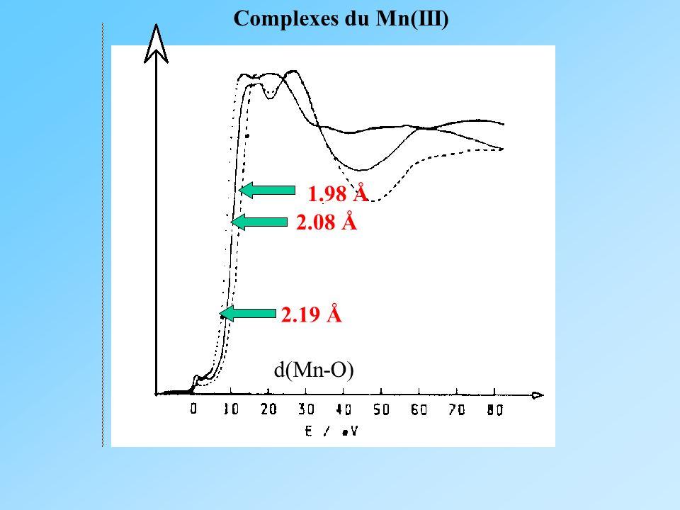 Complexes du Mn(III) 1.98 Å 2.08 Å 2.19 Å d(Mn-O)
