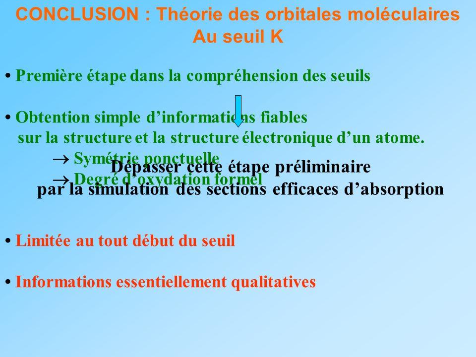 CONCLUSION : Théorie des orbitales moléculaires