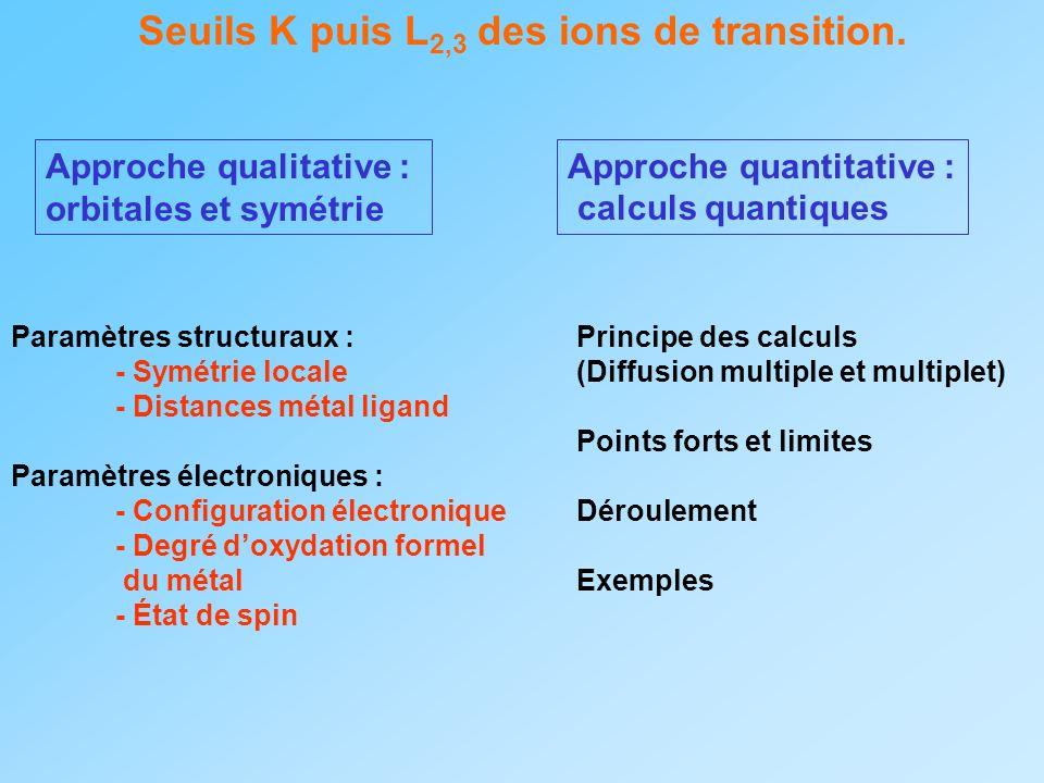 Seuils K puis L2,3 des ions de transition.
