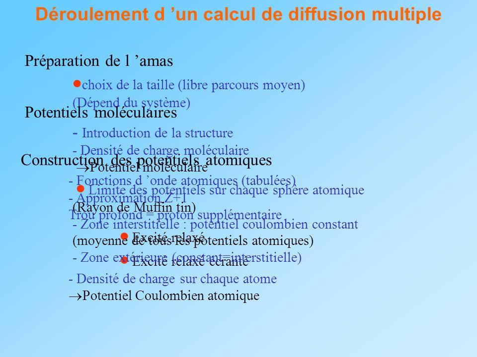 Déroulement d 'un calcul de diffusion multiple