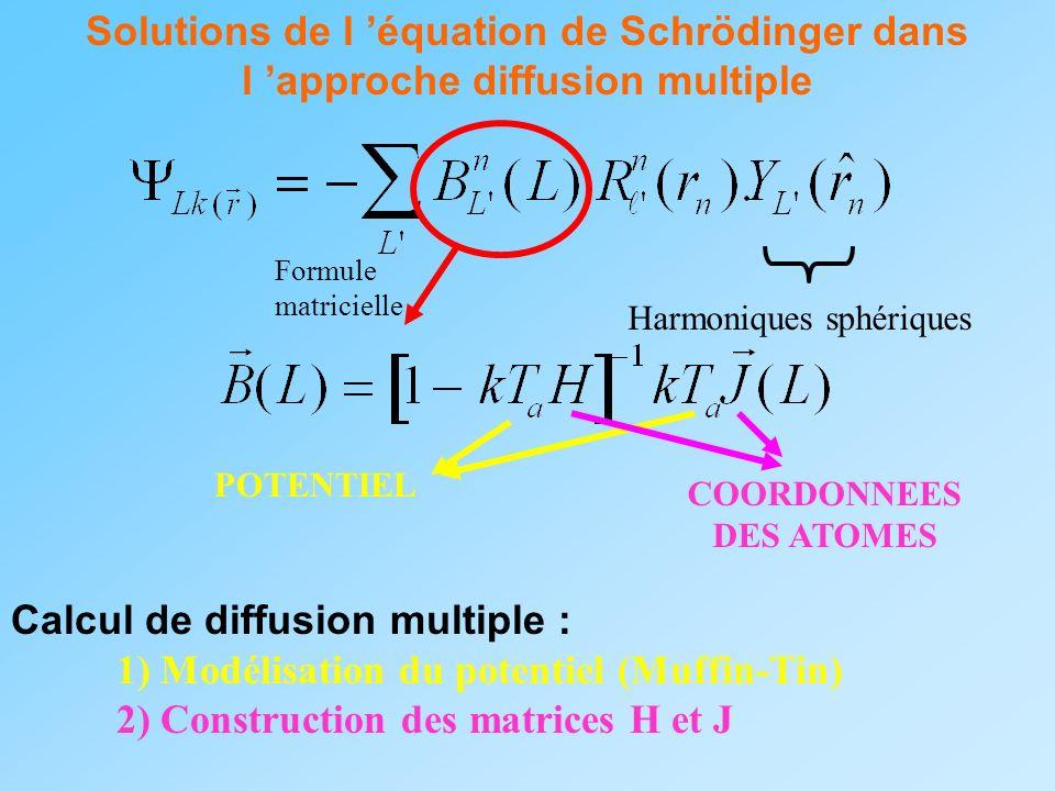 Solutions de l 'équation de Schrödinger dans