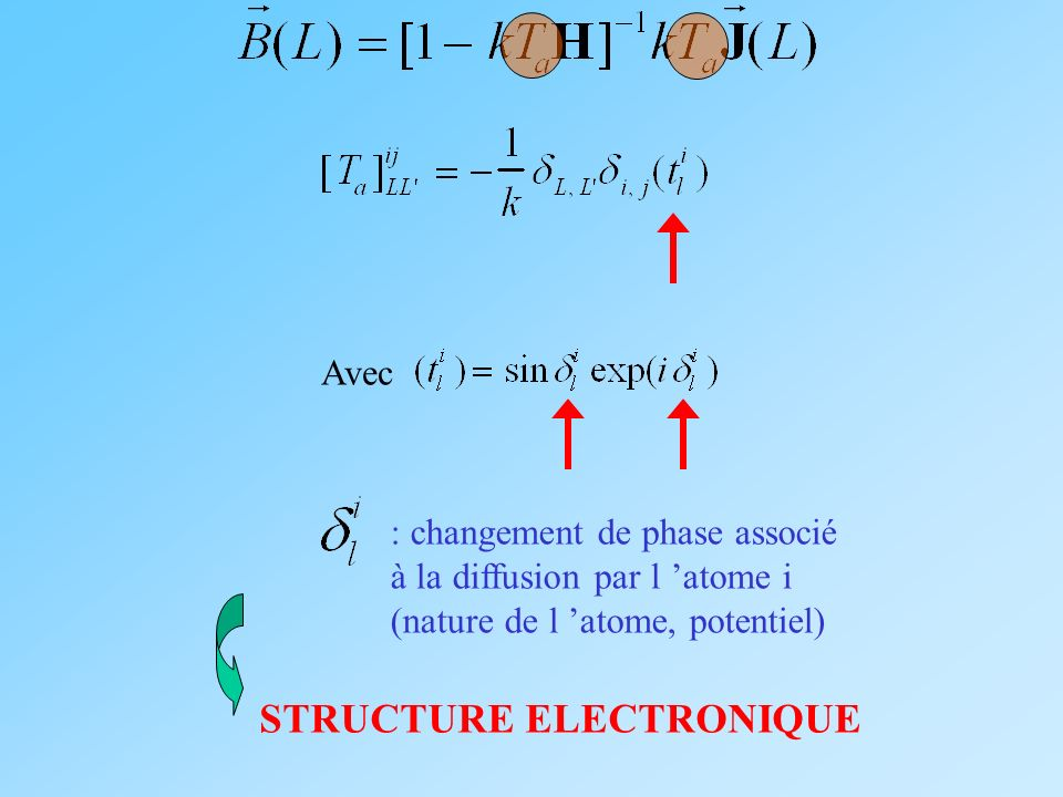 STRUCTURE ELECTRONIQUE