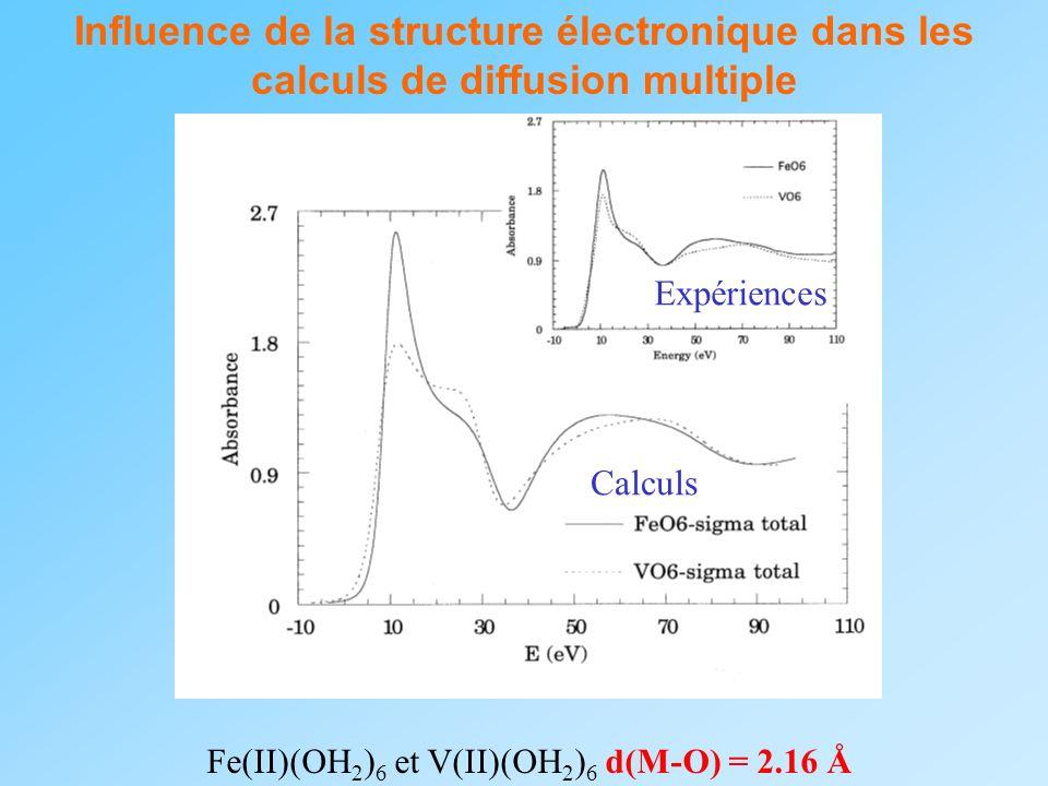 Fe(II)(OH2)6 et V(II)(OH2)6 d(M-O) = 2.16 Å