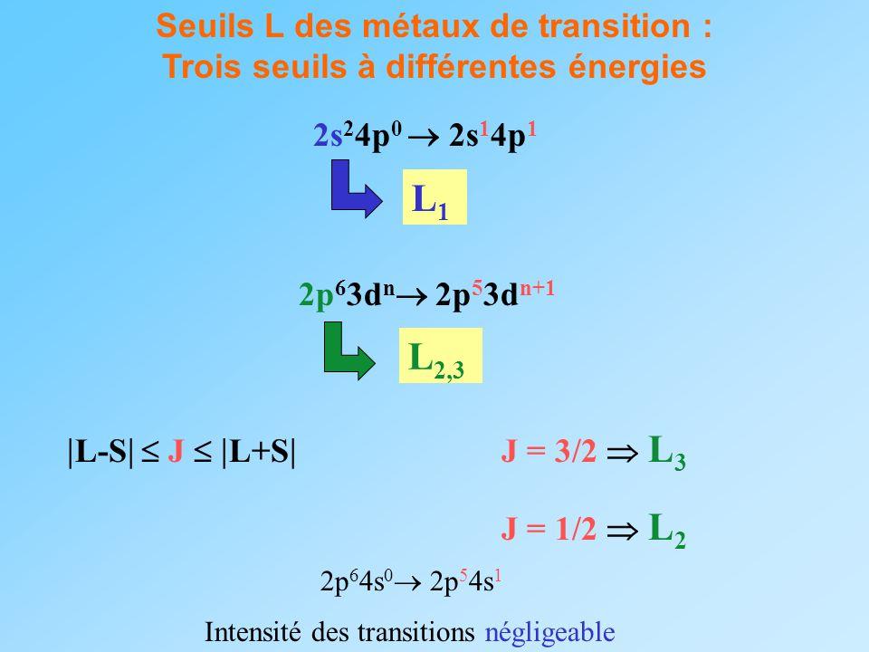 L1 L2,3 Seuils L des métaux de transition :