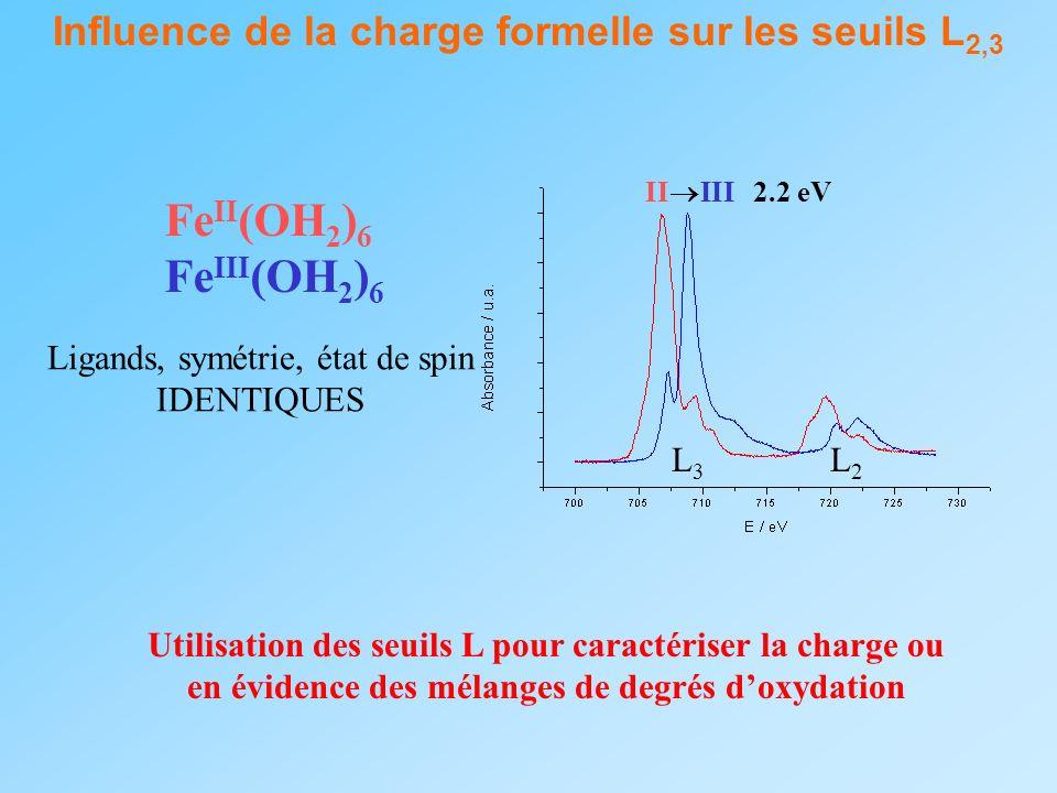 Influence de la charge formelle sur les seuils L2,3
