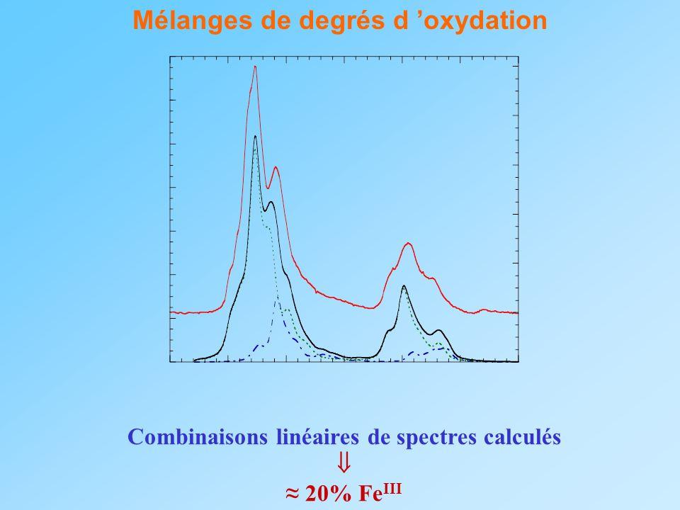 Mélanges de degrés d 'oxydation