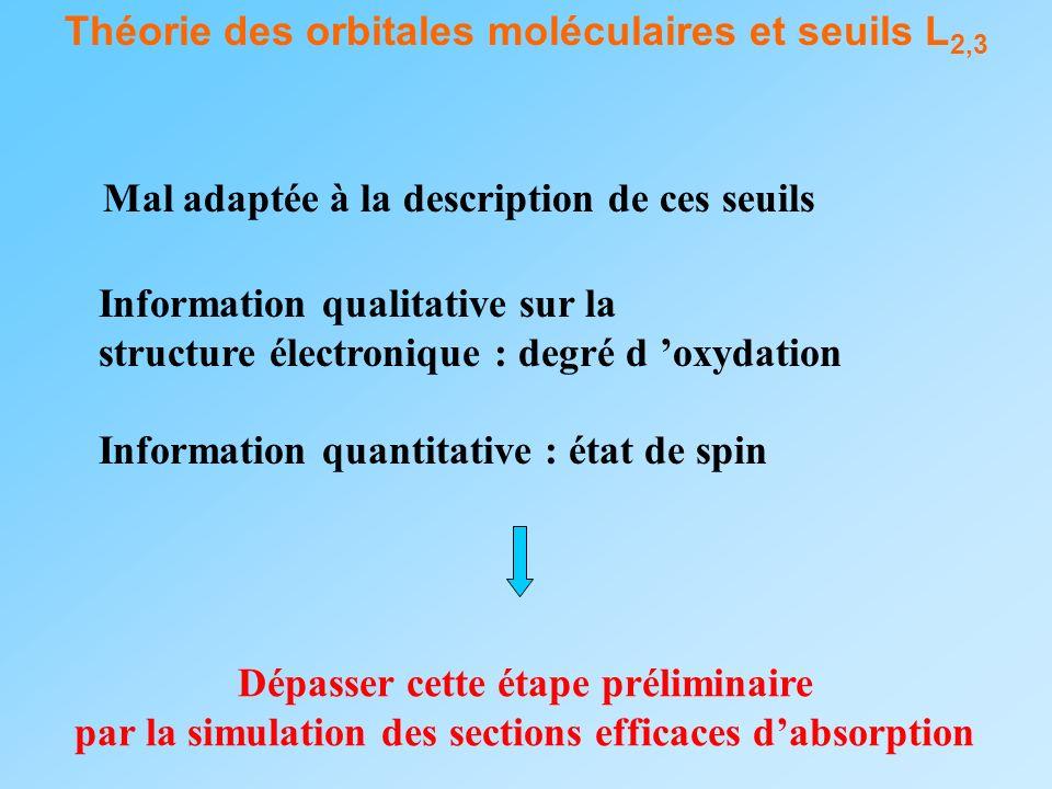 Théorie des orbitales moléculaires et seuils L2,3