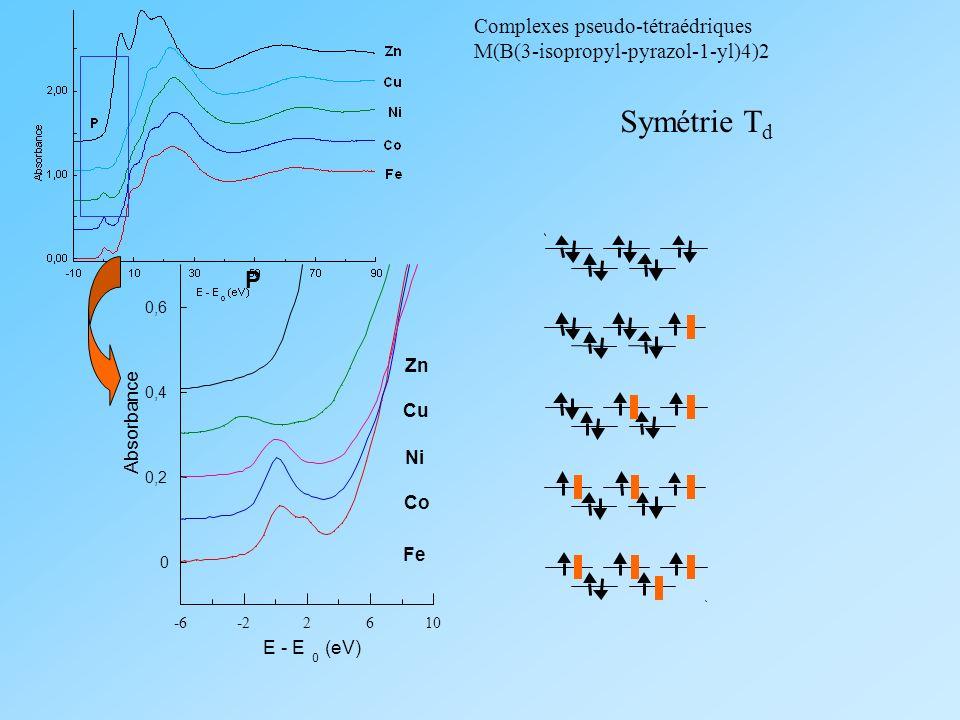 Complexes pseudo-tétraédriques M(B(3-isopropyl-pyrazol-1-yl)4)2