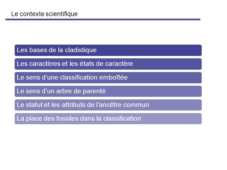 Le contexte scientifique