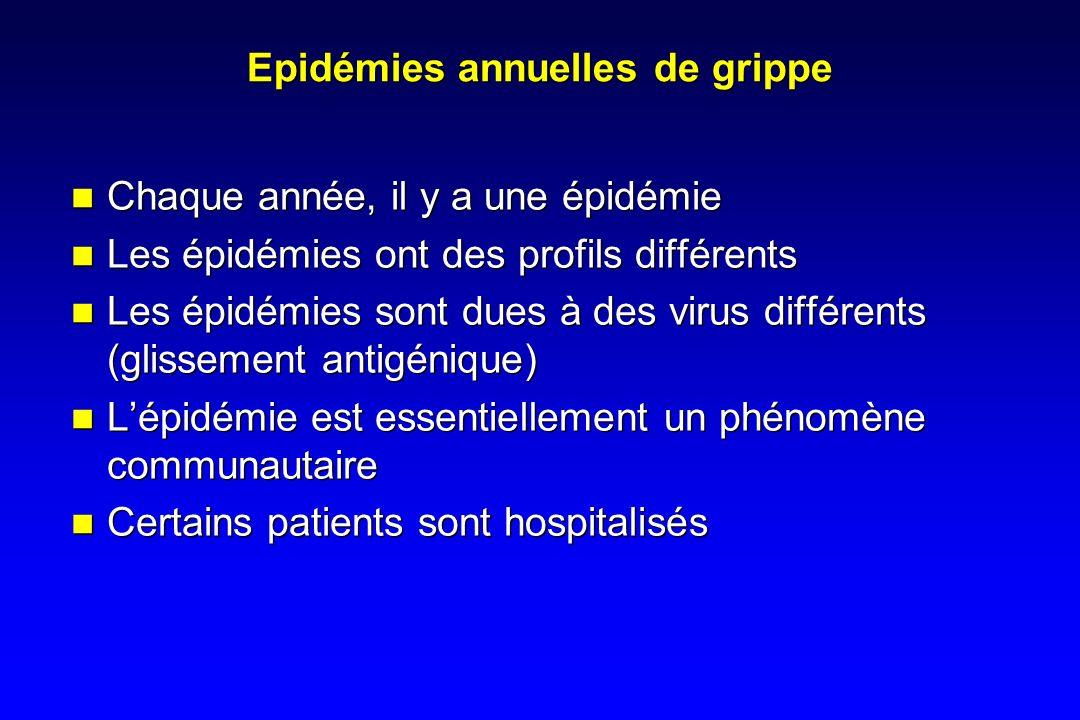 Epidémies annuelles de grippe