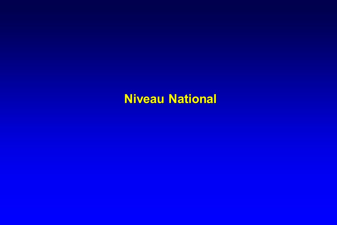 Niveau National