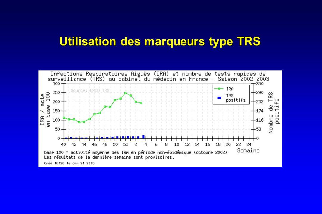 Utilisation des marqueurs type TRS