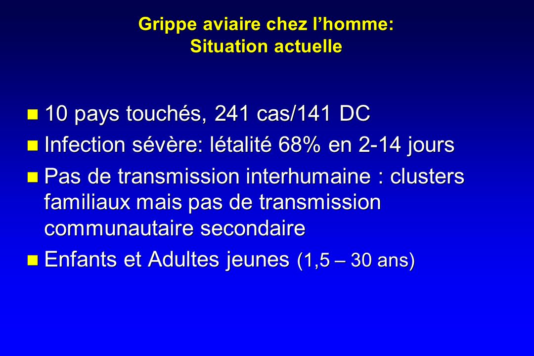 Grippe aviaire chez l'homme: Situation actuelle