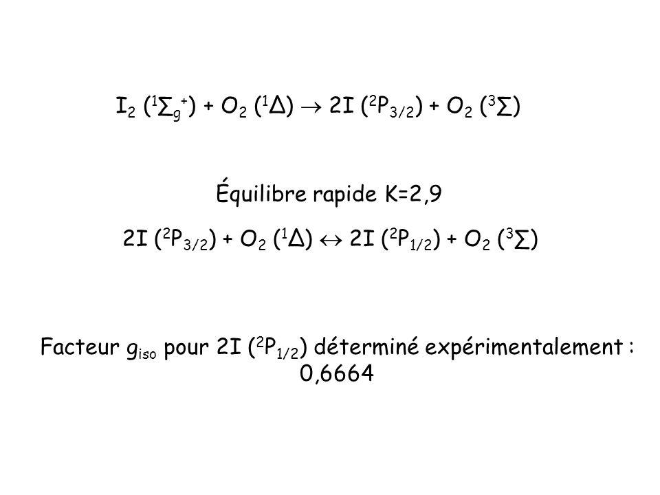 Facteur giso pour 2I (2P1/2) déterminé expérimentalement :