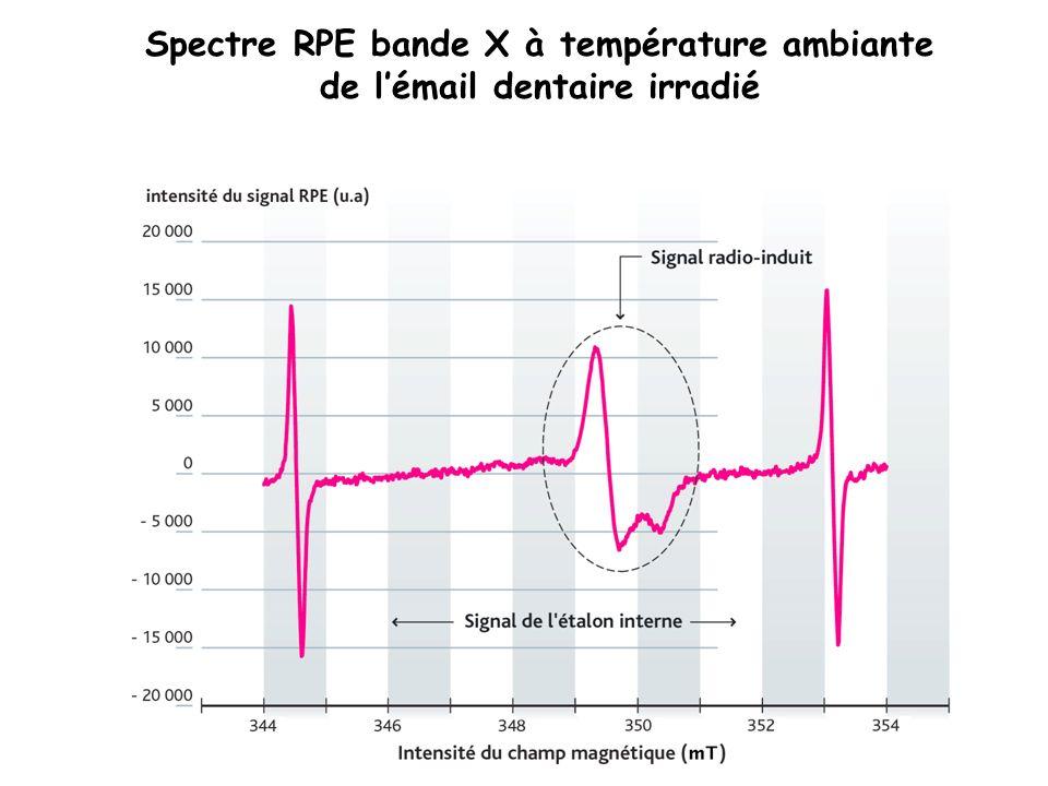 Spectre RPE bande X à température ambiante de l'émail dentaire irradié