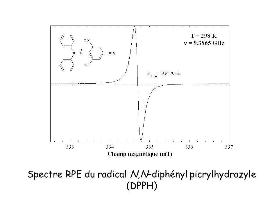 Spectre RPE du radical N,N–diphényl picrylhydrazyle (DPPH)