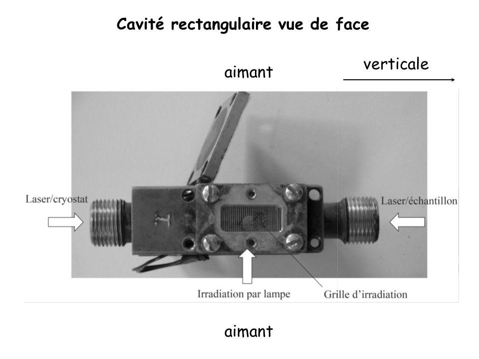 Cavité rectangulaire vue de face