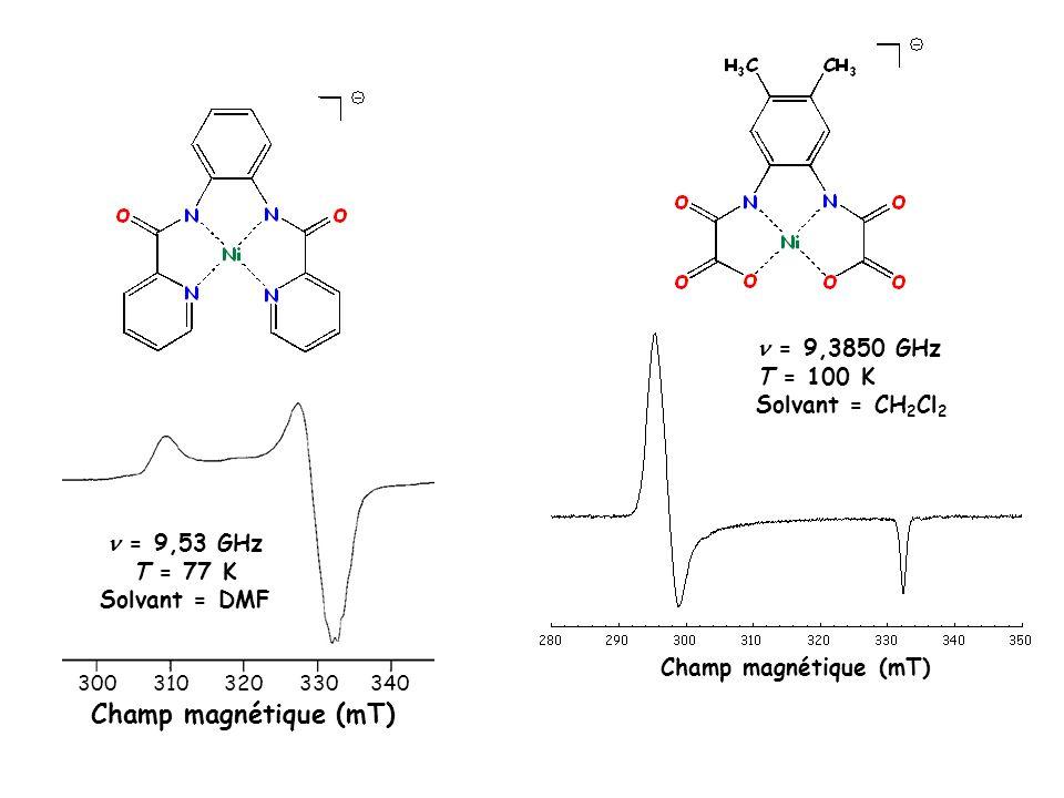 Champ magnétique (mT)  = 9,3850 GHz T = 100 K Solvant = CH2Cl2