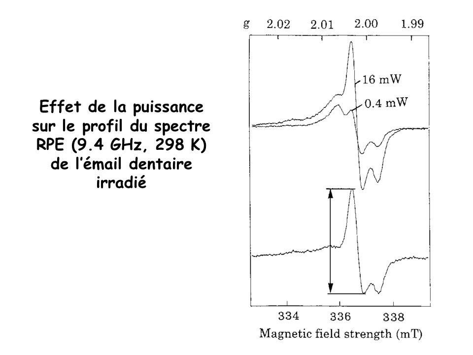 Effet de la puissance sur le profil du spectre RPE (9