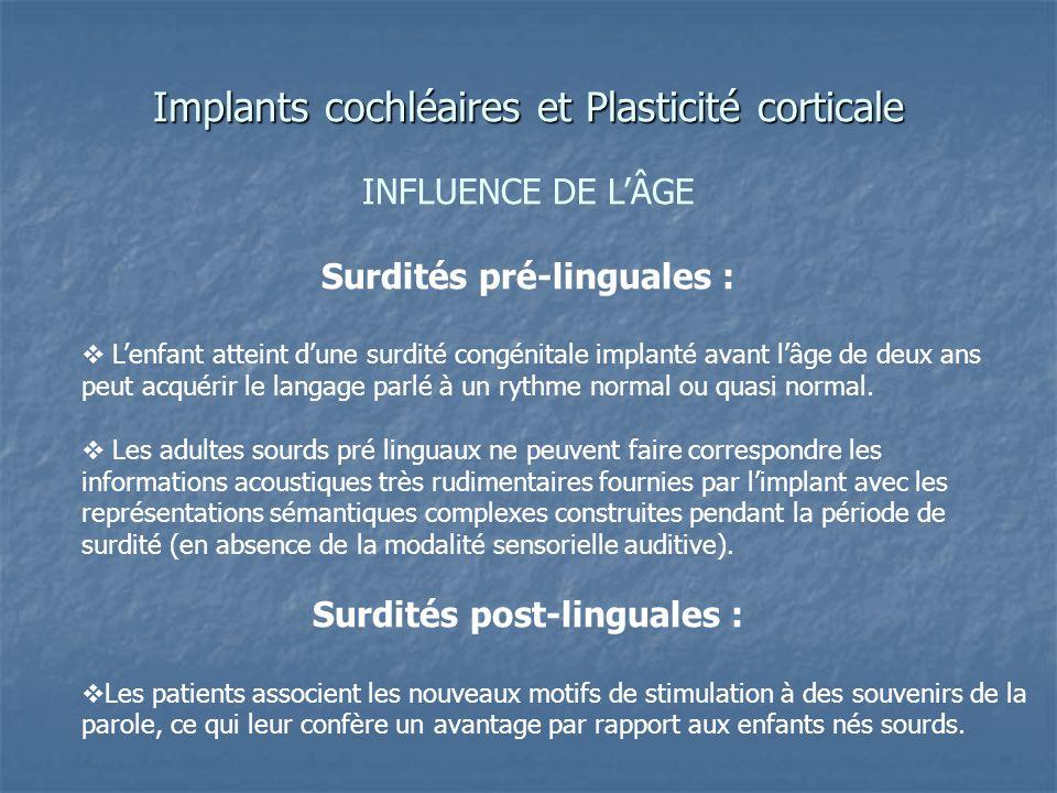 Implants cochléaires et Plasticité corticale